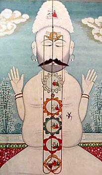 Chakra beskrivelse, forklaring og illustrationer