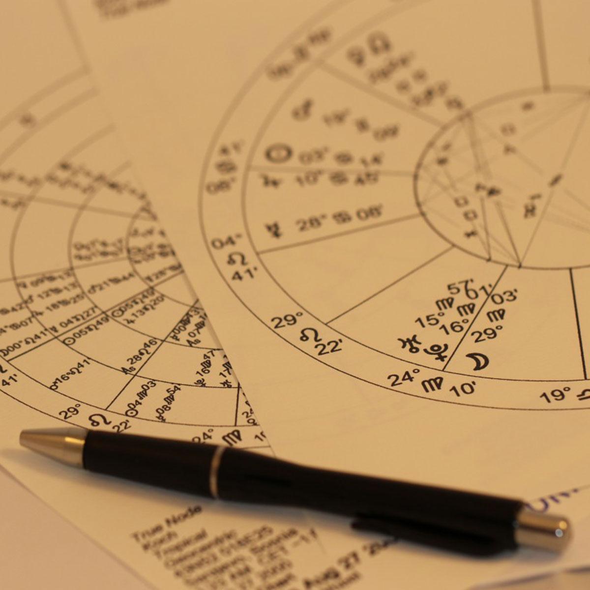 astro vest planet horo - Planeters betydning - Vestlig astrologi