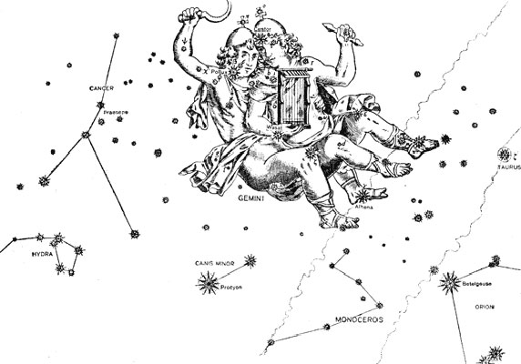 gemini - Stjernetegn Tvillingerne - Vestlig astrologi